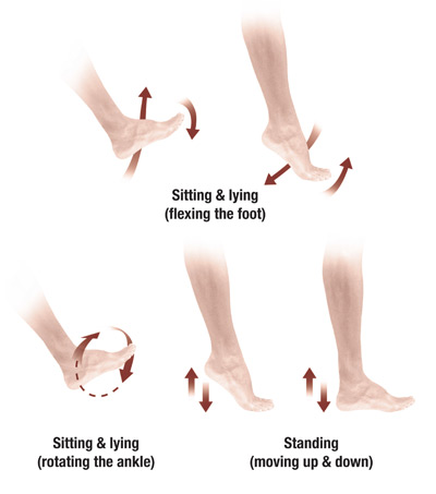 Increase blood flow to feet