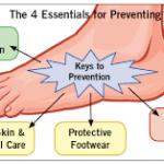 4 Keys for Prevention of Limb Loss