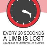 Limb Loss in the Uk